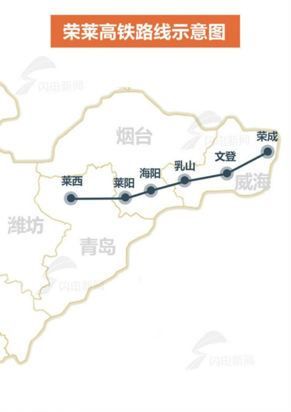 最高时速350km/h!青岛再添一条高铁连起莱西和荣成,开工时间确定啦!