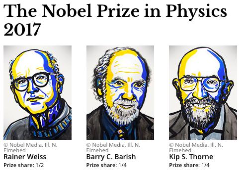 2017诺贝尔物理学奖花落引力波,它验证了爱因斯