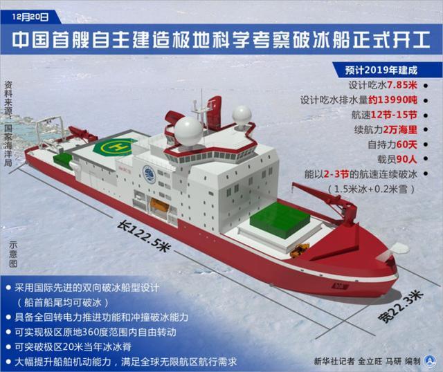 中国极地科考船再意大利直升机,前两代飞机均已坠毁
