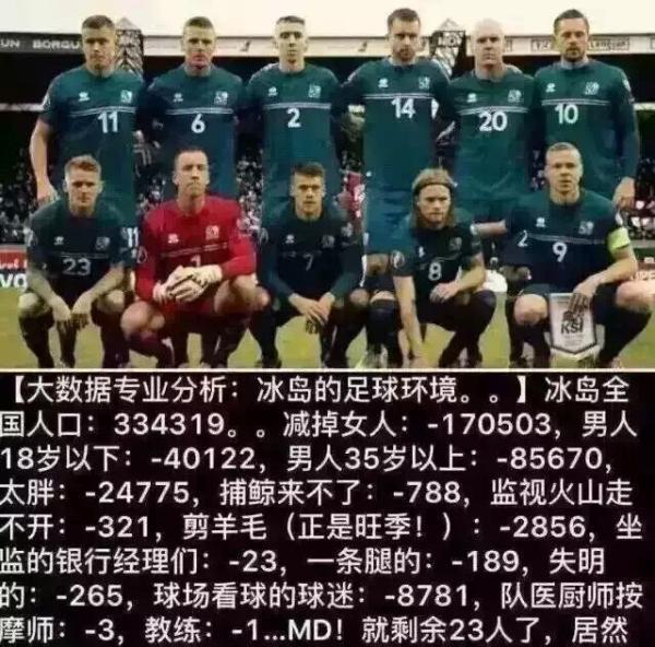 冰岛足球的内功:每250人就有片球场,每四百人就有位教练