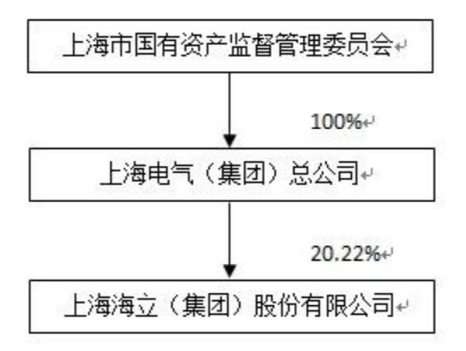 """海立股份:地方性混改样本蓝月传奇1.80官网_现""""客大欺店"""""""