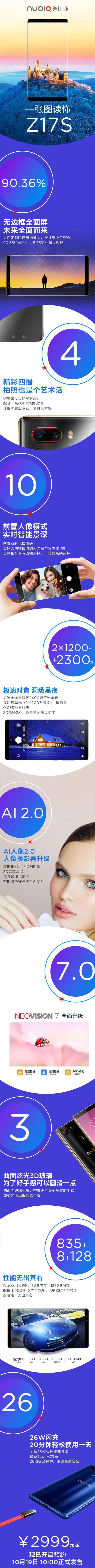 90.36%屏占比!无边框全面屏努比亚Z17S揭秘:2999元起