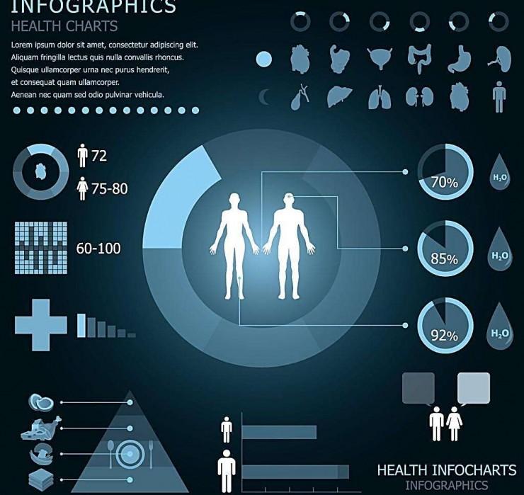 麦肯锡:潜力巨大,障碍多多,人工智能医疗是蓝海还是虚火?