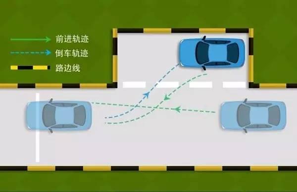 为什么你路边停车总是蹭轮胎?原因是你不懂这些操作!