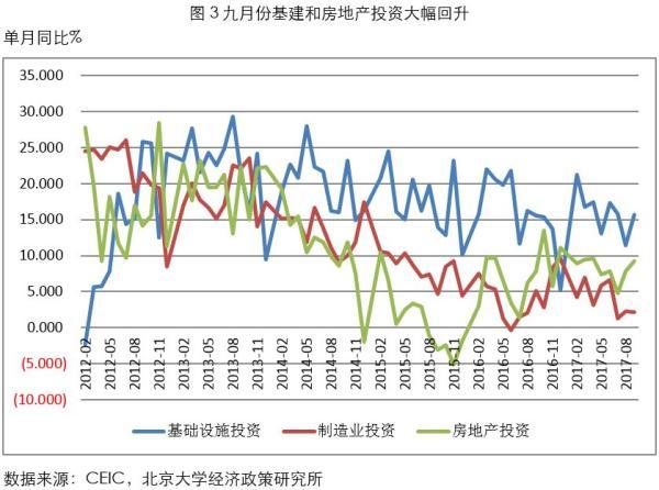 gdp逐年上升表明什么_1 2005年至2009年.国内生产总值逐年增长,同时.单位GDP能耗逐年下降.说明我国经济发展方式开始发生转变