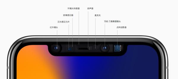 iPhone X的亮点之一——原深感摄像头