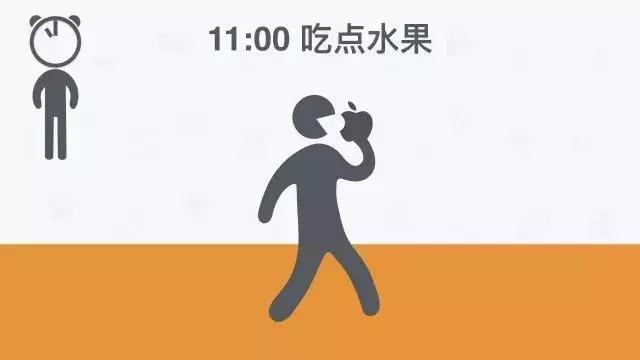 一份全球公认最健康的作息时间表!请收好