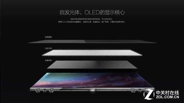 LCD与OLED哪个好?差别竟然有这么大