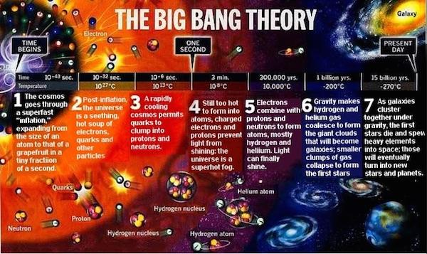 霍金博士论文开放引传奇1.95神龙合击版本热议_宇宙的奥秘要从大爆炸理论说起