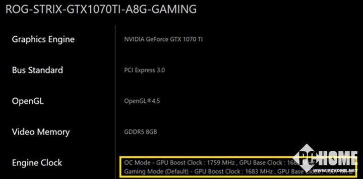 GTX 1070 Ti封禁工厂预超频 可以自己手动超