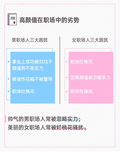 组图制定新的对华政策。:文化名