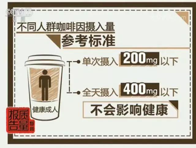 央视曝光!喜茶等27家网红奶茶,不少存在健康风