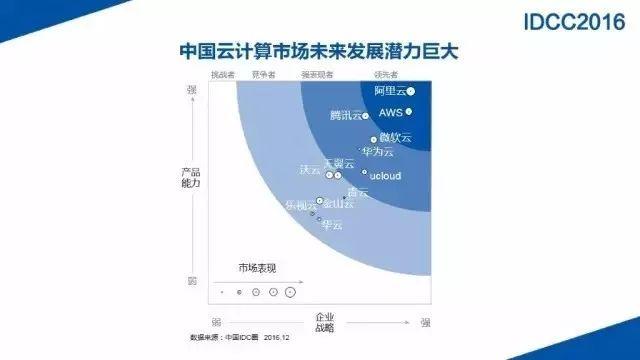 互联网+--未来中国最赚钱的16个行业,看看你在其中吗?