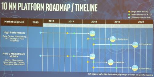 Intel首款ARM芯片年底发布 性能强劲