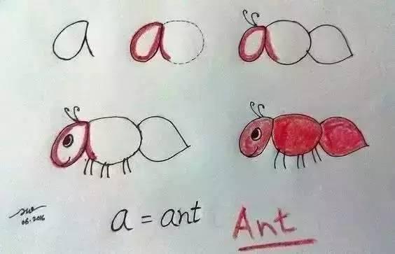 她把字母变成简笔画,孩子只 玩 一遍就记住了