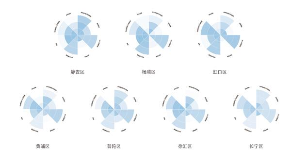 骑行上海之单车站②|路测停车设施简陋,停车难直充头包装盒图片