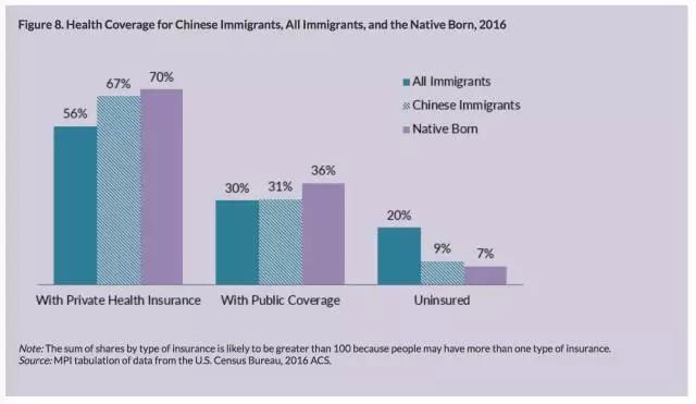 世贸通美国投资移民:中国人在美国最新移民报
