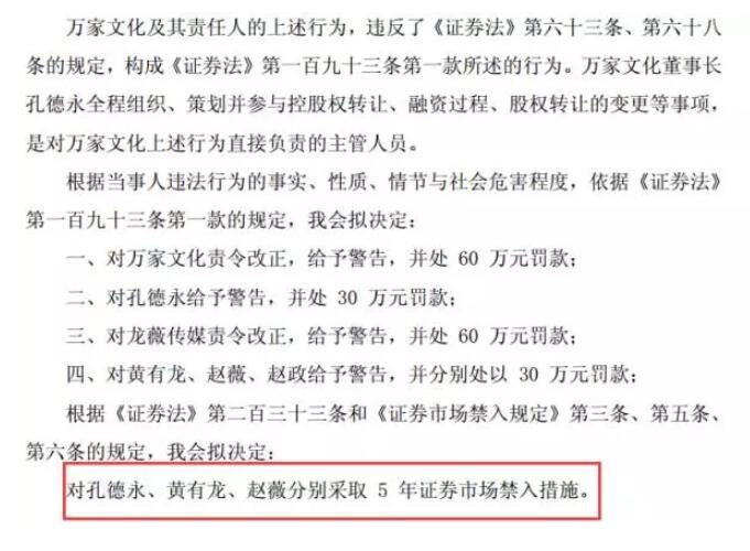 赵薇夫妇遭证监会5年市场禁入处罚 并罚款60万元