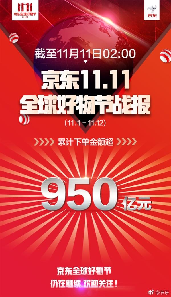 怒怼天猫:京东双11交易额破950亿!