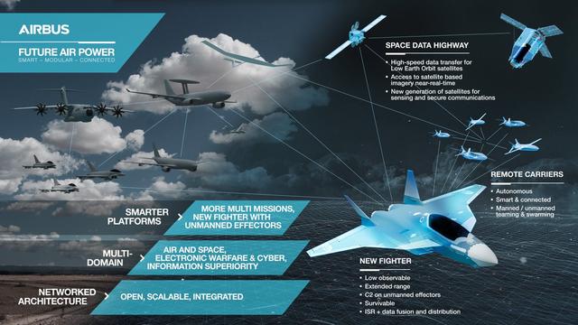 战斗机--欧洲隐身战机方案曝光:技术比歼20还领先