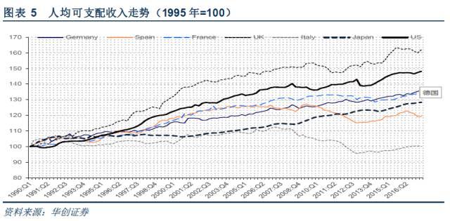 1995年德国经济总量_德国经济图片大全