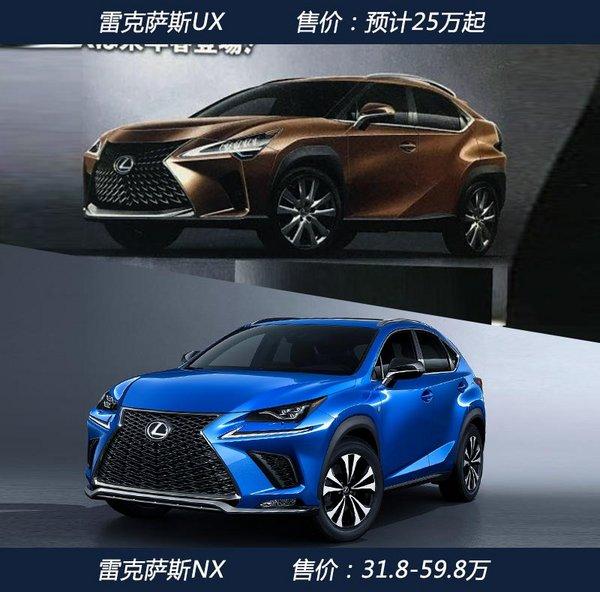 雷克萨斯新紧凑型SUV外形首曝 竞争宝马X1-图3