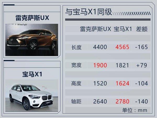 雷克萨斯新紧凑型SUV明年入华 与宝马X1同级-图1