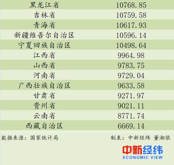 福林与娘后传_济南聚福林人均消费