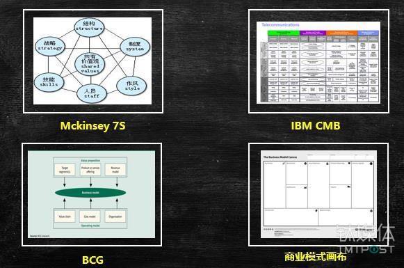 NXT管理咨询机构合伙人倪云华 创业公司的商业模式设计