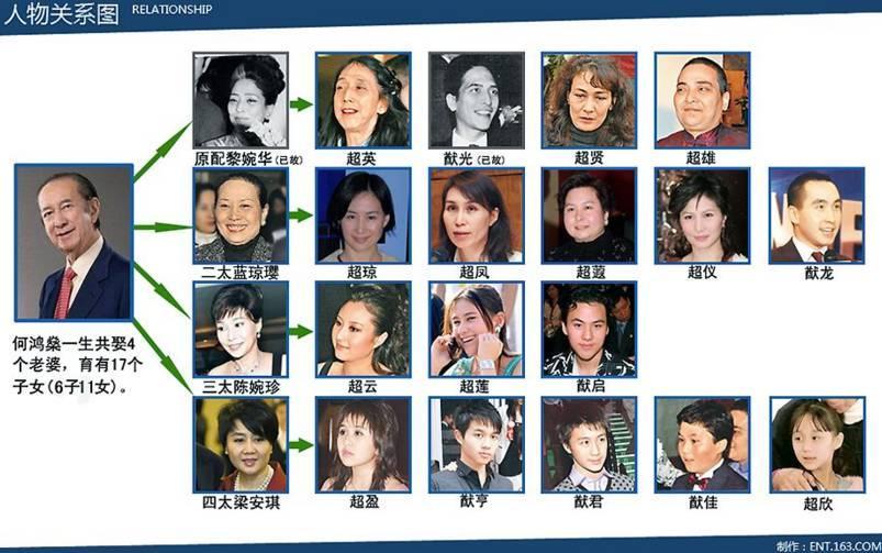 为赌王生5子被专宠30年 她的人生比邓文迪还传奇