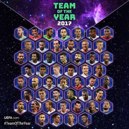 欧足联公布年度最佳阵容候选名单:皇马11人入选