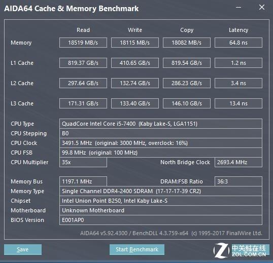 PCMARK10 在PCMARK10测试中,同方E500得到了2432分的好分数,虽然未搭载独显影响了其游戏测试的结果,但作为商务机来讲核芯显卡针对性的优化不会产生图形性能方面的瓶颈。 评测总结:对于一台针对商务办公场景而设计的电脑来说,同方超越E500各方面的表现都非常完善,足够出色的处理性能、高速的固态硬盘以及接口丰富的前面板都能让用户拥有可靠的使用体验,是一台非常适合企业客户选购的理想产品。