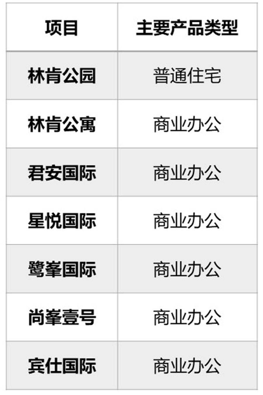 """北京庄园:一亿一栋,还是起价 """"亿级""""叫卖背后的尴尬"""