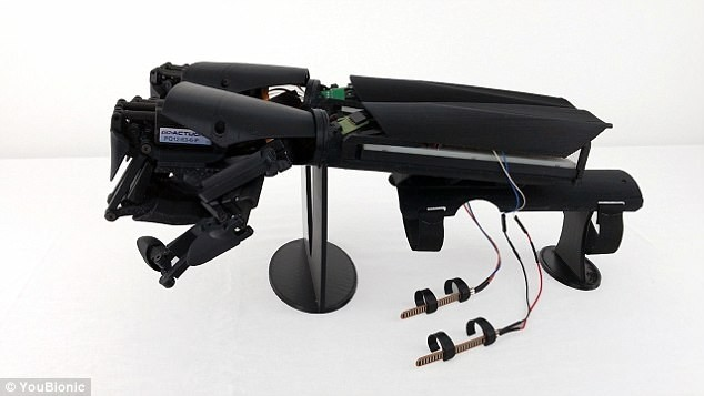 需要一个 或两个 帮 手 Youbionic 推出售价2100美元的仿生手臂,给你 非凡的能力