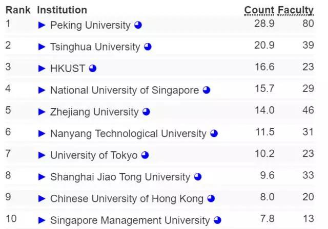 全方位落后,日本的AI人才、研究、专利和投资均被中国甩开