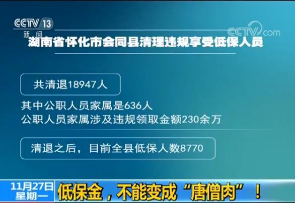 湖南会同县符合领低保8770人 违规领取竟有18947人