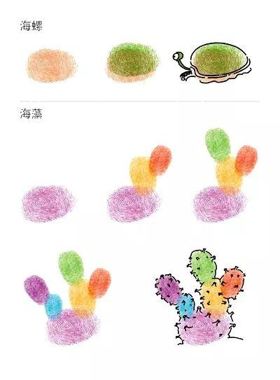 幼儿园手印画,指印画,手影游戏全在这里!