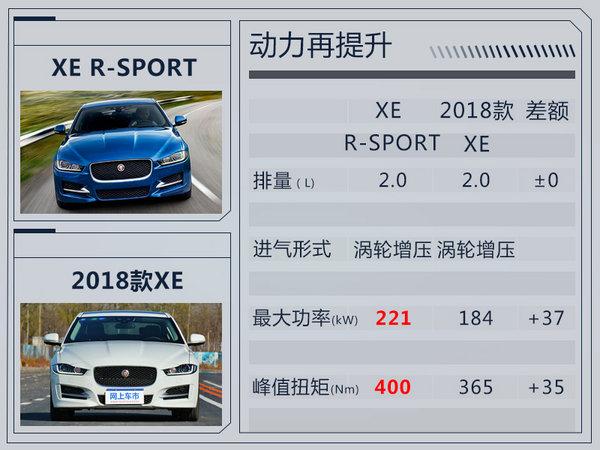捷豹进口XE仅保留一款车型 售价上涨/动力提升-图2