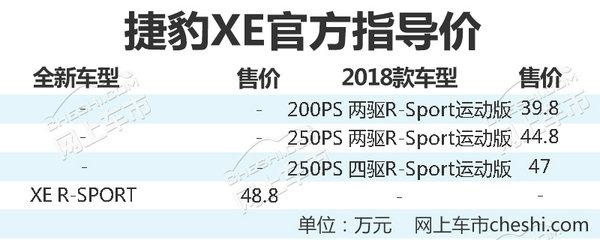 捷豹XEL本月15日正式上市 进口/国产同堂销售-图1