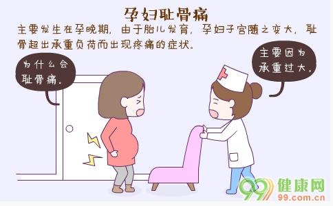 孕妇耻骨位置图_孕妇耻骨痛