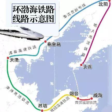 大连到营口,秦皇岛,唐山,天津滨海新区,已经有高铁和动车开行,青荣