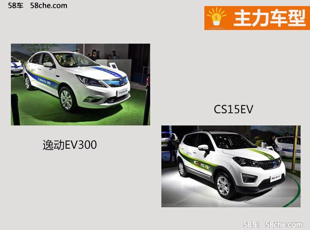 长安新能源汽车事业部成立 李伟任总经理