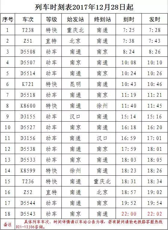 附如皋火车站最新时刻表(自本月