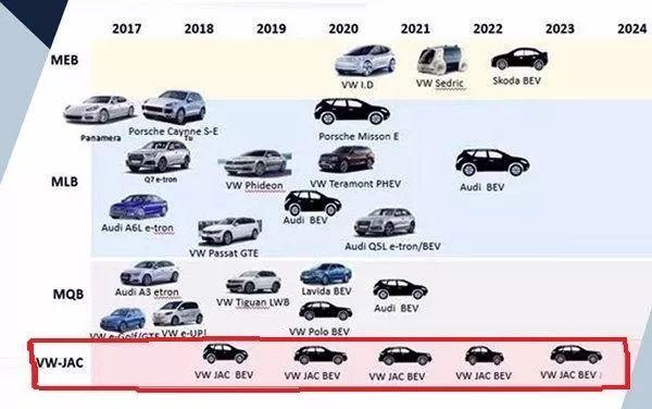 江淮大众新车即将问世,首款选择SUV车型,补贴后售价11万