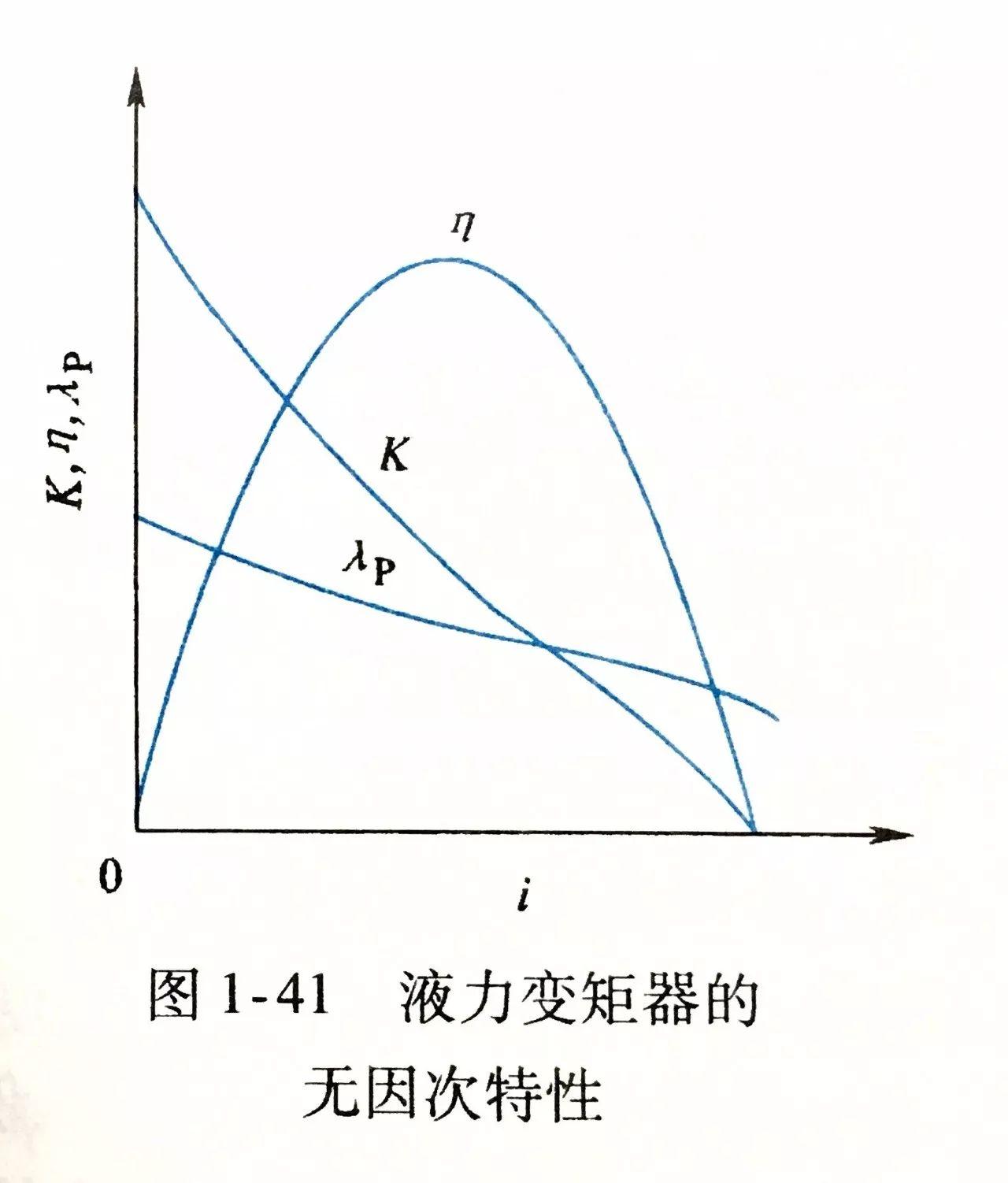 必威官网 31