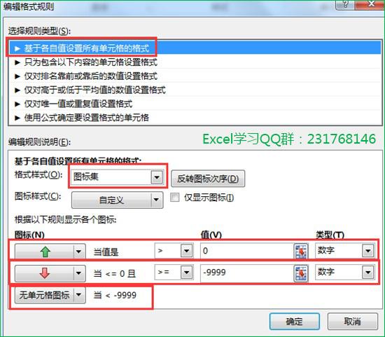 Excel利用SUMPRODUCT函数及条件格式制作