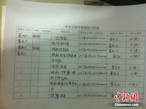 图为东阳镇养老志愿者健康银行档案登记表. 范丽芳 摄图片