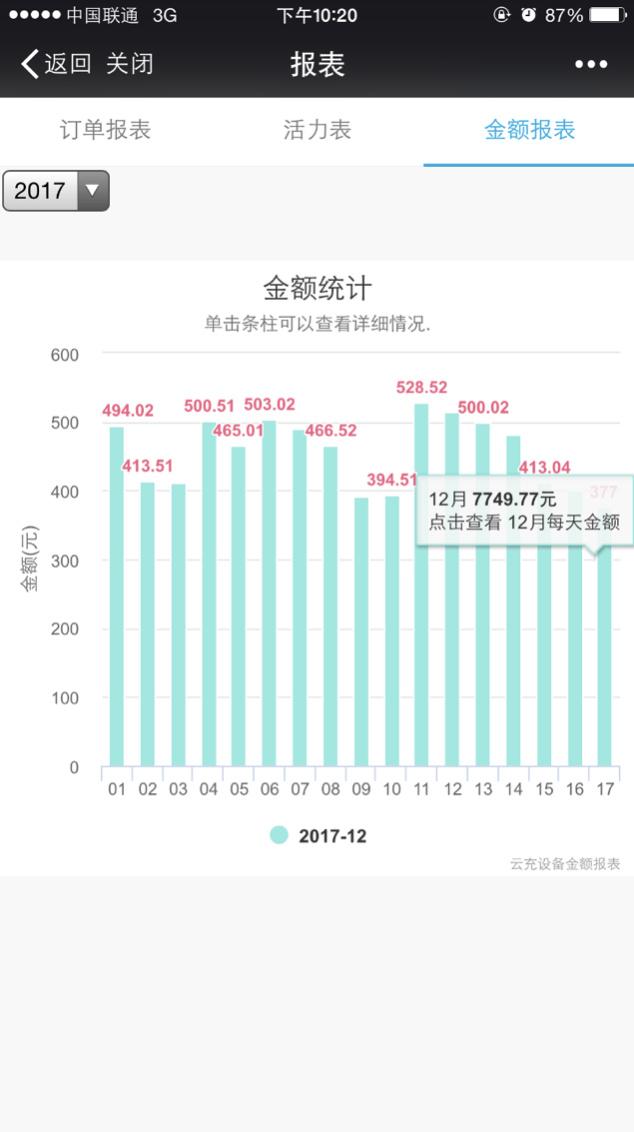 云充宣布获1500万元天使轮+融资,投资方为银
