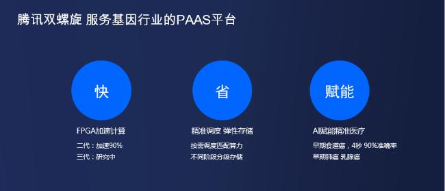 2国内首个二代基因测序FPGA加速方案落地腾讯云