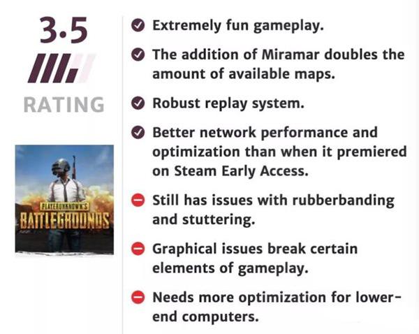 《绝地求生》正式版评分出炉玩家和媒体成两个极端